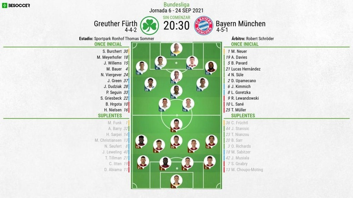 Sigue el Greuther-Bayern en directo. BeSoccer