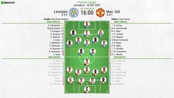 Alineaciones confirmadas para el Leicester-Manchester United. BeSoccer
