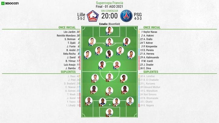 Alineaciones confirmadas para el Lille-PSG. BeSoccer