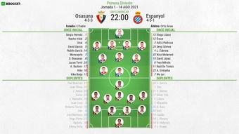 Alineaciones confirmadas para el Osasuna-Espanyol. BeSoccer