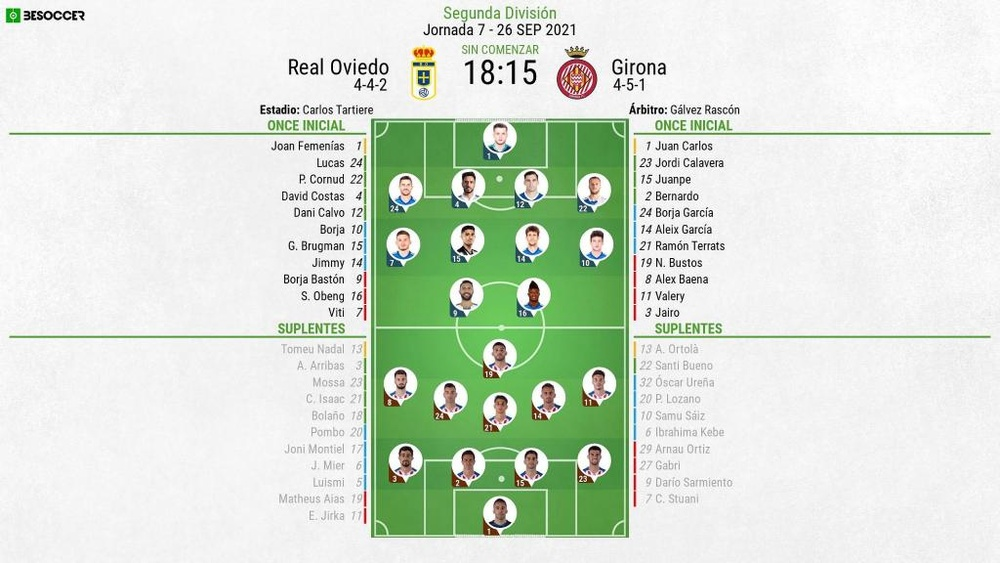 Alineaciones confirmadas para el Oviedo-Girona. BeSoccer
