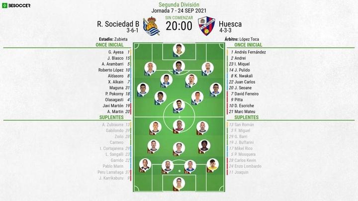 Alineaciones confirmadas para el Real Sociedad B-SD Huesca. BeSoccer