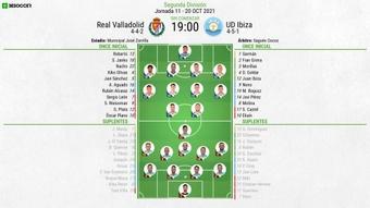Sigue el directo del Valladolid-Ibiza. BeSoccer