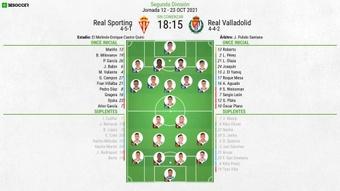 Sporting-Valladolid. BeSoccer
