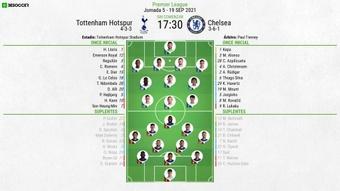 Sigue el Tottenham-Chelsea en directo. BeSoccer