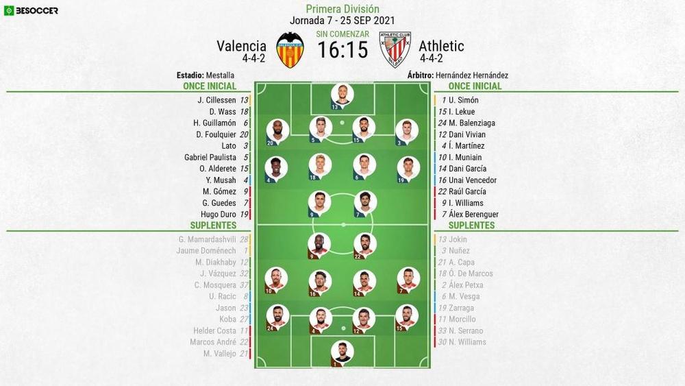 Alineaciones confirmadas para el Valencia-Athletic. BeSoccer