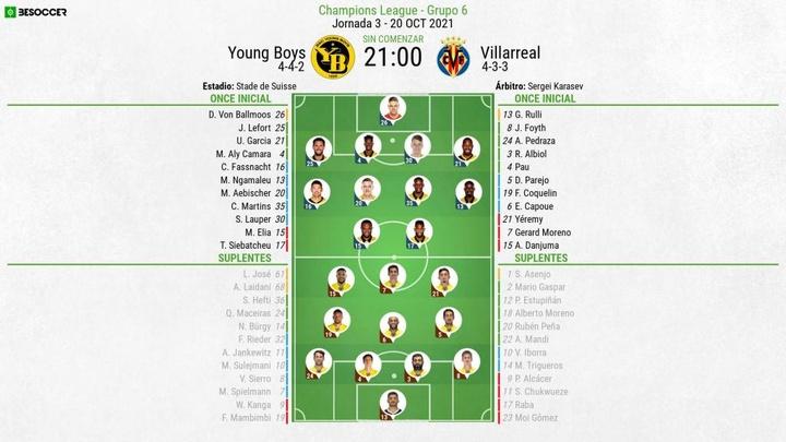 Sigue el Young Boys-Villarreal en directo. BeSoccer