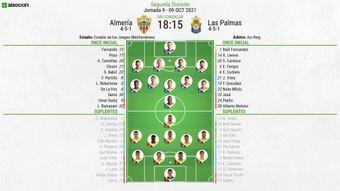 Sigue el directo del Almería-UD Las Palmas. BeSoccer