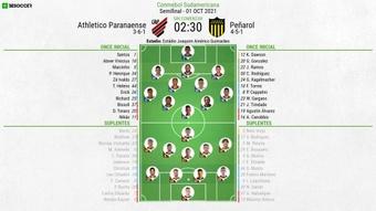 Sigue el directo del Athletico Paranaense-Peñarol. BeSoccer