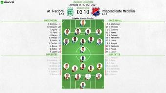 Onces confirmados del Atlético Nacional-Independiente Medellín. BeSoccer
