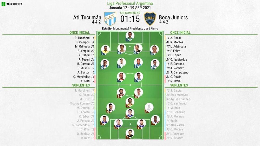 Sigue el directo del Atlético Tucumán-Boca Juniors. BeSoccer