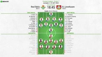 Sigue el directo del Betis-Bayer Leverkusen. BeSoccer