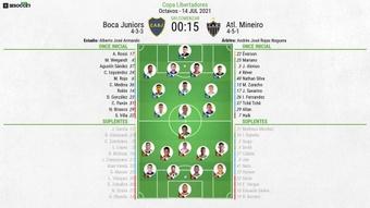 Sigue el directo del Boca Juniors-Atlético Mineiro. BeSoccer