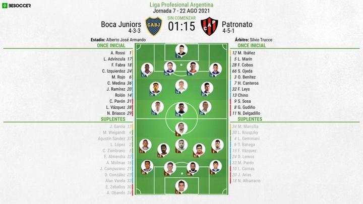 Sigue el directo del Boca Juniors-Patronato. BeSoccer