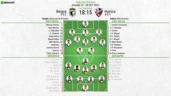 Sigue el directo del Burgos-SD Huesca. BeSoccer