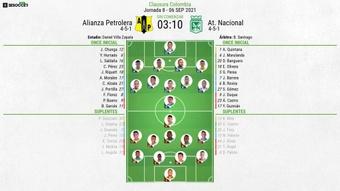 Sigue el directo del Alianza Petrolera-Atlético Mineiro. BeSoccer