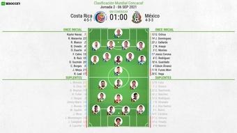 Onces del Costa Rica-México. BeSoccer