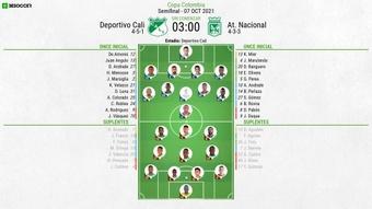 Sigue el directo del Deportivo Cali-Atlético Nacional. BeSoccer