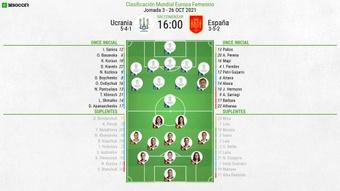 Vive con nosotros el minuto a minuto del Ucrania-España femenino. BeSoccer