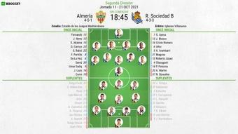 Vive con nosotros el minuto a minuto del Almería-Real Sociedad B. BeSoccer
