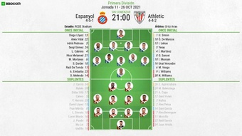 Onces confirmados del Espanyol-Athletic. BeSoccer