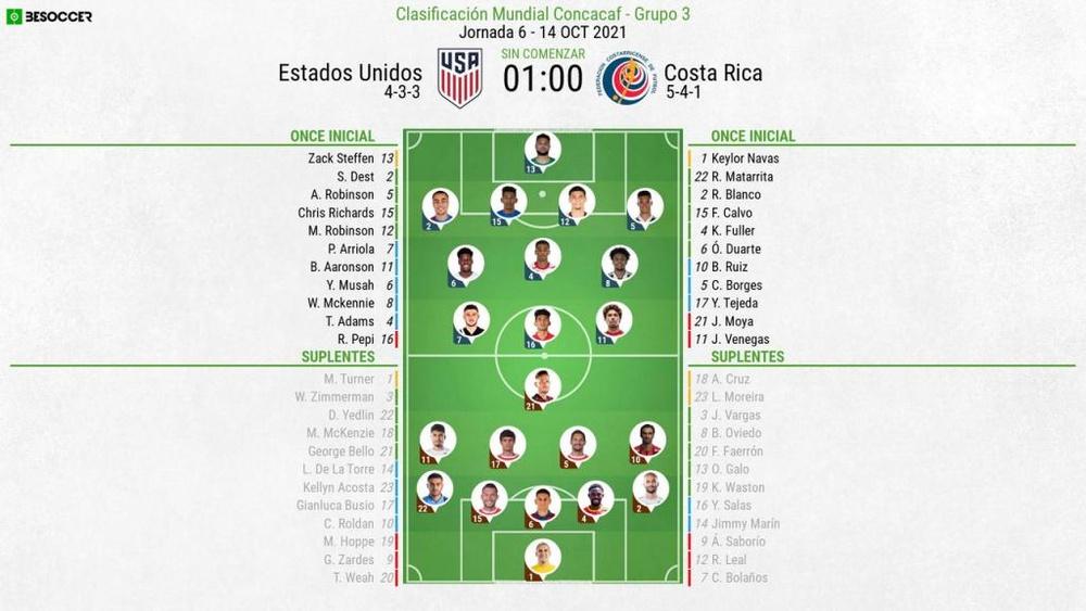 Estados Unidos buscará volver a la senda de la victoria frente a Costa Rica. BeSoccer