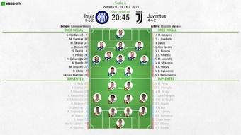 Sigue el directo del Inter-Juventus. BeSoccer