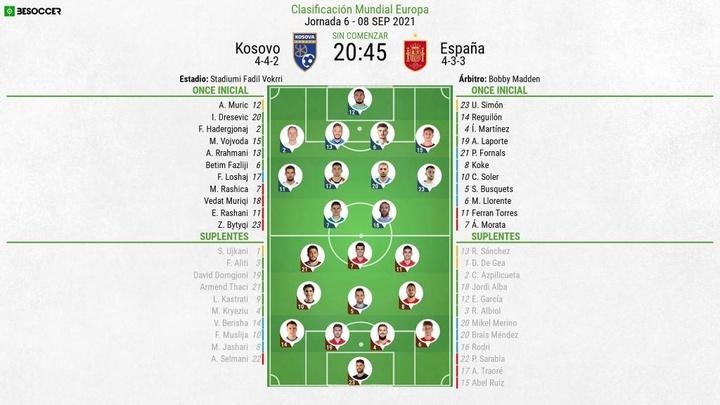 Sigue el directo del Kosovo-España. BeSoccer