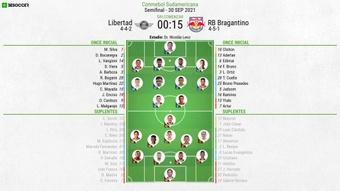 Sigue el directo del Libertad-RB Bragantino. BeSoccer
