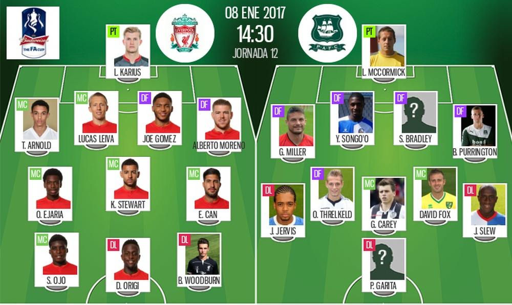Onces oficiales del Liverpool-Plymouth Argyle de FA Cup. BeSoccer