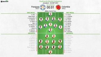 Sigue el directo del Paraguay-Colombia. BeSoccer