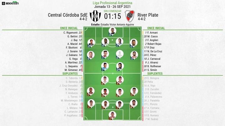 Sigue el directo del Central Córdoba-River Plate. BeSoccer