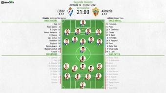 Sigue el directo del Eibar-Almería. BeSoccer