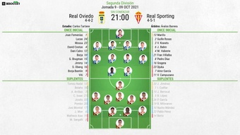 Sigue el directo del Real Oviedo-Real Sporting. BeSoccer
