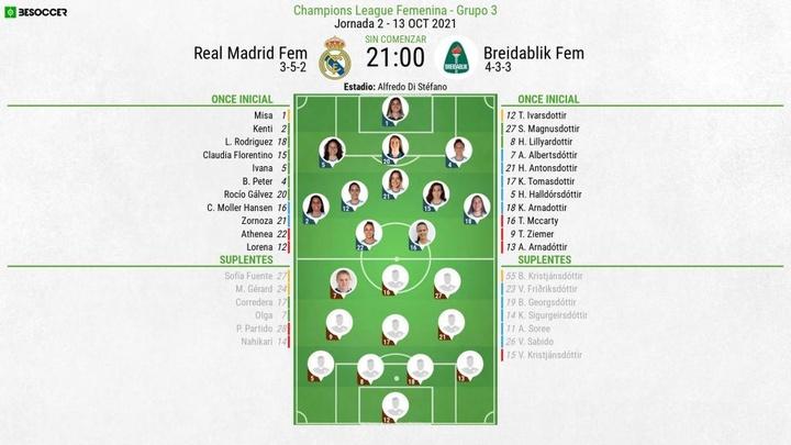 Sigue el Madrid-Breidablik en directo. BeSoccer
