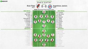 Sigue el directo del River Plate-Argentinos Juniors. BeSoccer