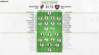 Onces confirmados del directo del River Plate-San Lorenzo. BeSoccer