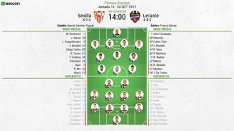 El Sevilla-Levante, en directo. EFE