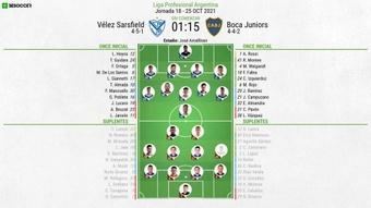 Sigue el directo de Vélez-Sarsfiel-Boca Juniors. BeSoccer