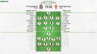Sigue el directo del Cartagena-Sporting. BeSoccer