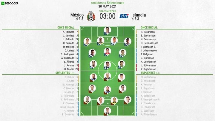 Sigue el directo del México-Islandia. BeSoccer