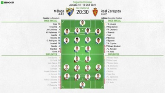Alineaciones confirmadas para el Málaga-Zaragoza. BeSoccer