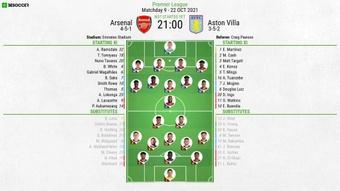 Arsenal v Aston Villa, Premier League 2021/22, matchday 9, 22/10/2021, official line-ups. BeSoccer