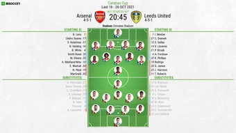 Arsenal v Leeds United, Carabao Cup last 16, 26/10/2021, official line-ups. BeSoccer