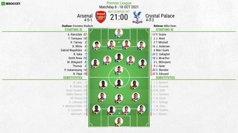 Arsenal v Palace, Premier League 2021/22, matchday 8, 18/10/2021 - Official line-ups. BeSoccer