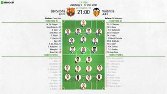 Barcelona v Valencia, La Liga 2021/22, matchday 9, 17/10/2021 - Official line-ups. BeSoccer