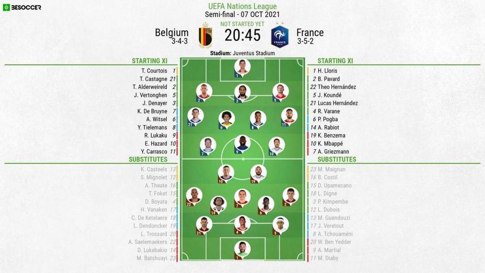 Belgium v France, UEFA Nations League semi-final, 07/10/2021, official line-ups. BeSoccer