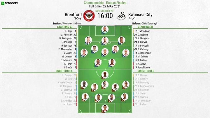 Brentford v Swansea - Championship play-off final - 29/05/2021 - team line-ups. BeSoccer