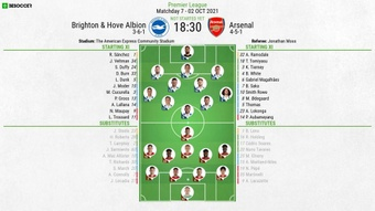 Brighton v Arsenal, Premier League 2021/22, matchday 7 - Official line-ups. BeSoccer