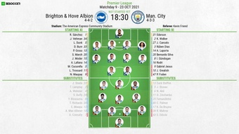 Brighton v Man City, Premier League 2021/22, matchday 9, 23/10/2021, official line-ups. BeSoccer
